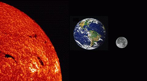 Dünyanın Güneş Etrafında Döndüğünü İlk Kim Keşfetti?